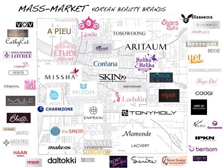 Popular Korean Beauty/Clothing Brands | South Korea Amino
