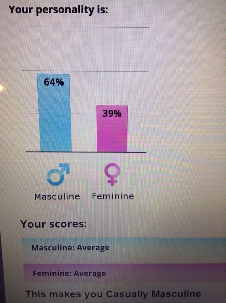 Gender Test | Ace Alliance Amino
