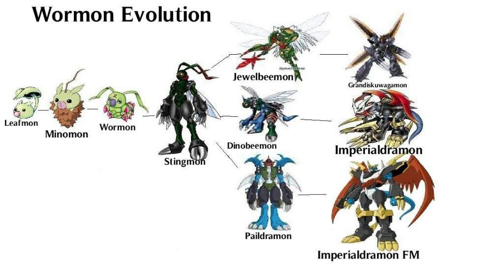 digimon veemon evolution - photo #11