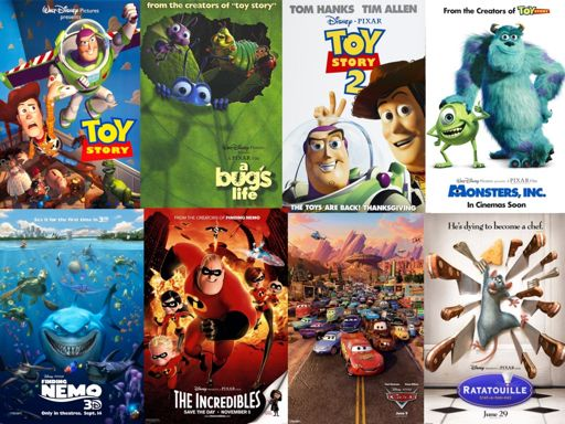 My Ranking Of All The Pixar Movies