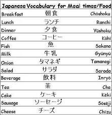 Different types of foods in japanese~ | Language Exchange Amino