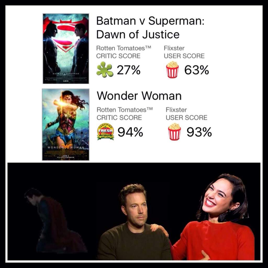 wonder woman v batman v superman movies tv amino