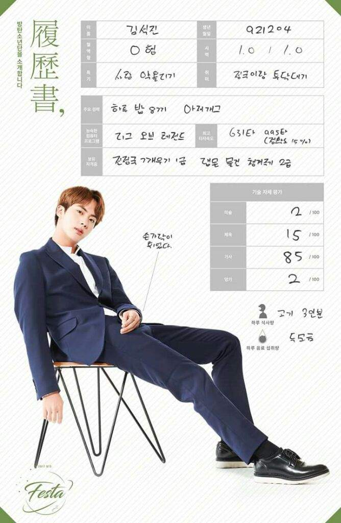 jin s resume with translation army s amino