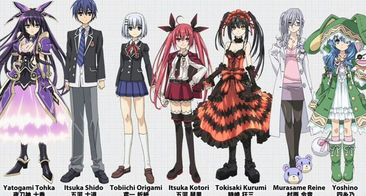 Anime Characters Height : Anime characters that don t look exactly like their height