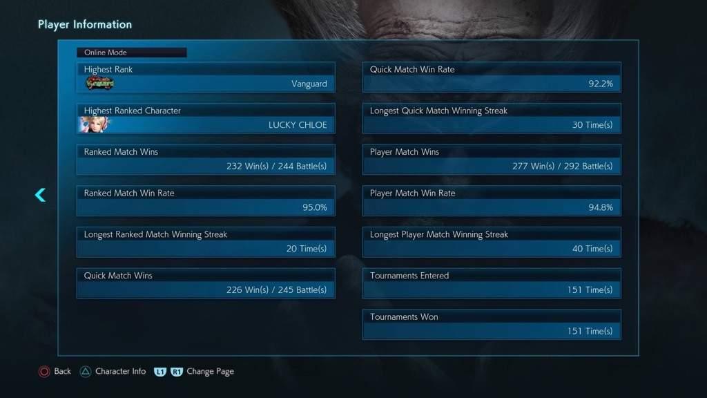 Kenesu's Online Player Stats | Tekken Amino Amino