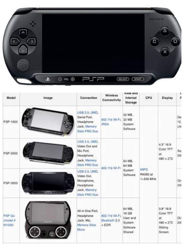 Buying a PSP this 2017: The Guide Edition | Video Games Amino