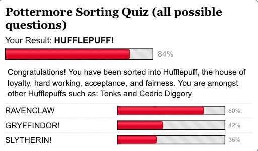Did The All Questions Pottermore Quiz For Both Schools There S What