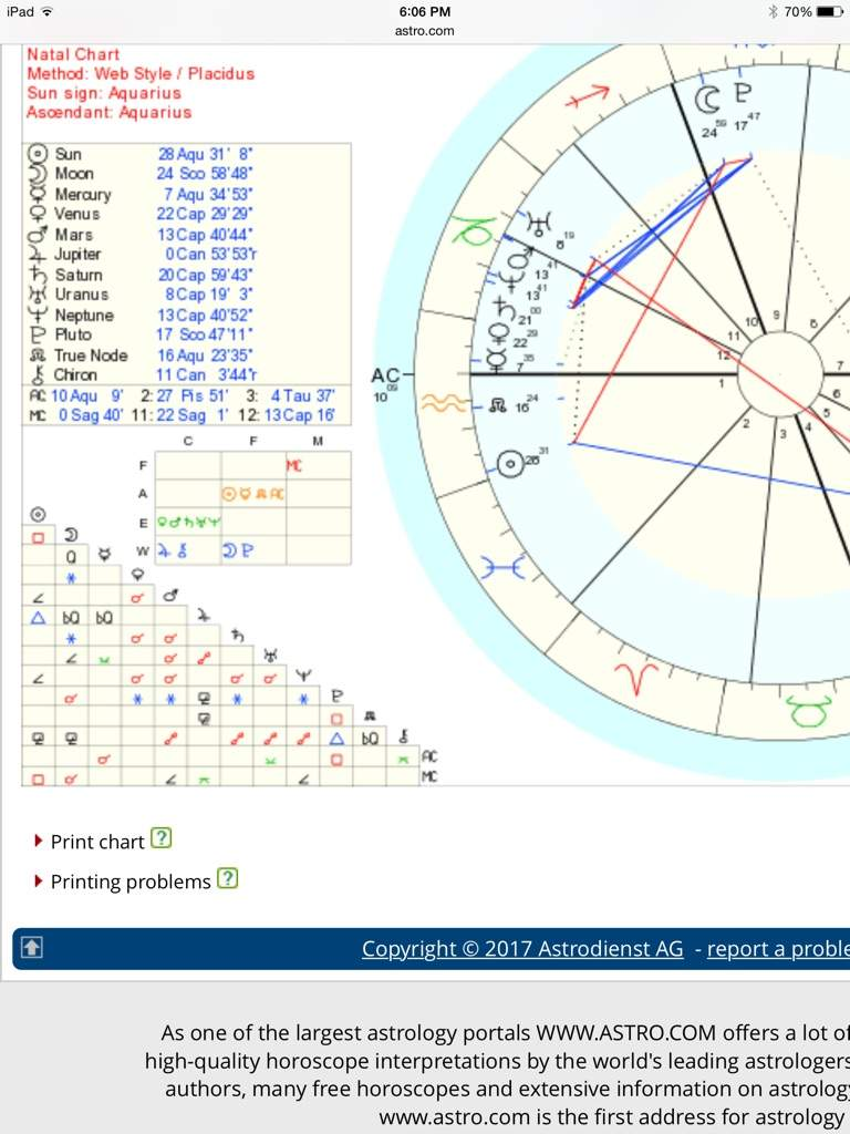 Natal astrology chart calculator images free any chart examples natal chart free report images free any chart examples vedic birth chart calculator image collections free nvjuhfo Image collections