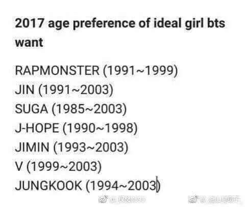 Bts ideal types(age preference) | ARMY's Amino