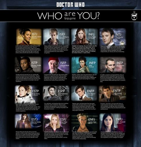 Which Doctor Who characters are you (based on MBTI