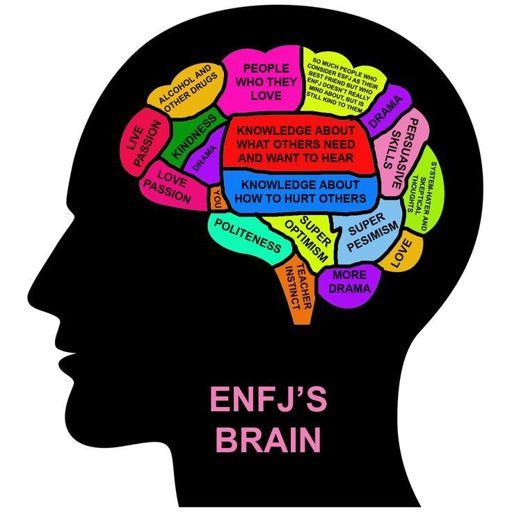ENFJ | Wiki | Myers Briggs [MBTI] Amino