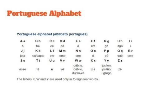 Portuguese | Phrases - Business | Letter