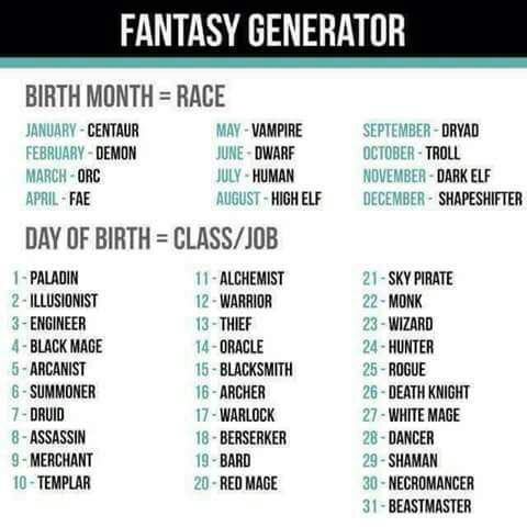 Final Fantasy Race/Job Generator | Final Fantasy Amino