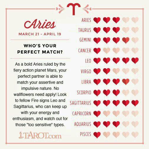 Taurus ideal partner