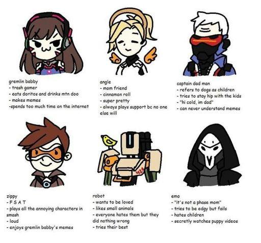 Overwatch Character Memes | Overwatch Amino