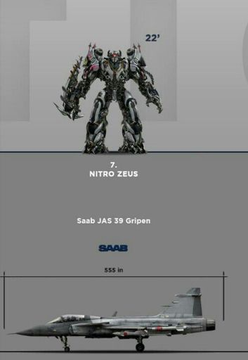 Nitro Zeus | Wiki | Transformers Amino