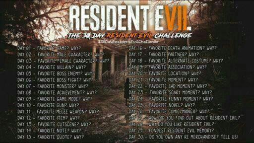Resident Evil Challenge Day #8   Resident Evil Amino