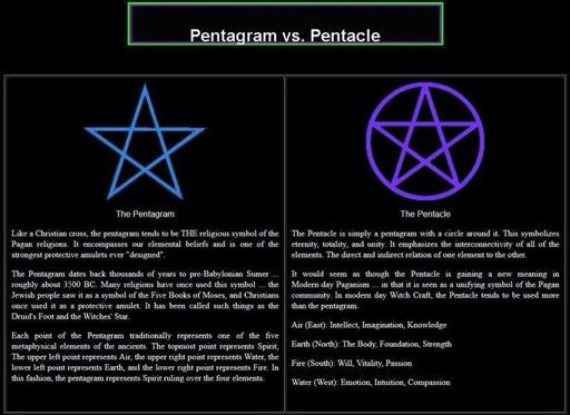 Pentagram And Pentacle For Protection Pagans Witches Amino