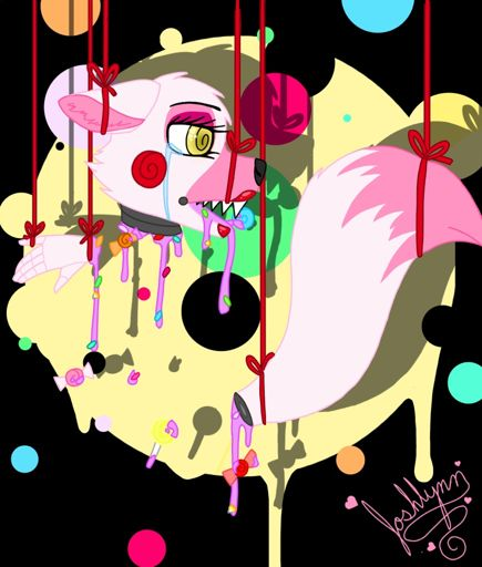 Candy Gore Challange Fnaf Gore Furry Amino I only bought 2 out of 4 of the button set, but i plan on buying the others very soon. amino apps