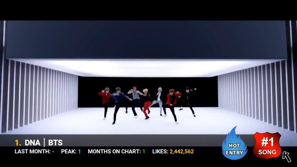 K-Ville Entertainment Charts UPDATE | Hidden K♤RD Amino