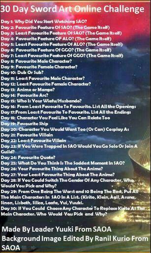 30 Day Sword Art Online Challenge Day 14 Saoswordartonlineamino