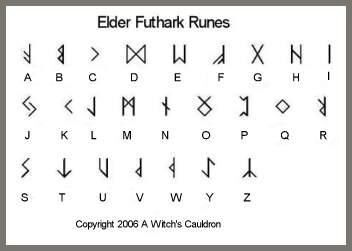 Anglo Saxon Elder Futhark Runler Witches And Pagans Of Turkey Amino