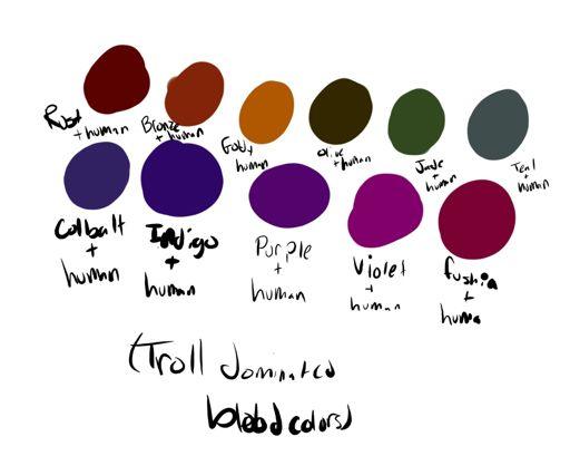 Troll/Human hybrids AU | Wiki | Homestuck And Hiveswap Amino