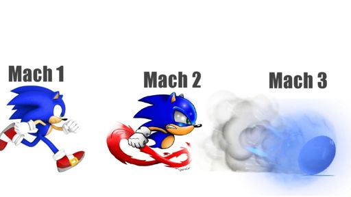 How To Fix The Sonic The Hedgehog Series Sonic The Hedgehog Amino