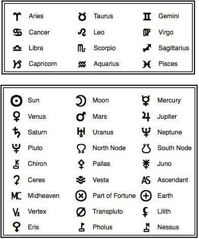 Faun's Master List of Astronomical Symbols | Sailor Moon Amino