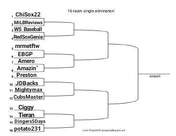 GSBT Schedule and Bracket | Grand Slam Amino