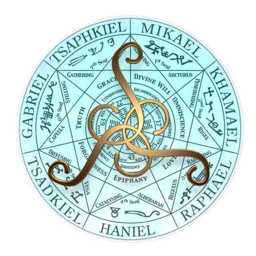 Sigil Magick | Wiki | Sanctum Of Magick Amino