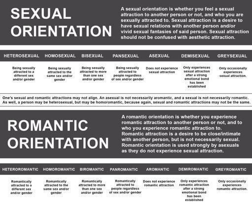 Asexual what does sexual attraction feel like