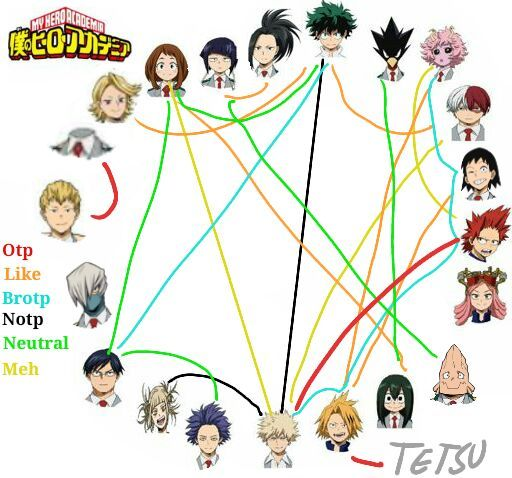 Boku No Hero Academia Shipping Chart Best Picture Of Chart