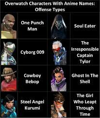 anime names for overwatch characters overwatch amino