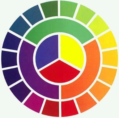 expresión gráfica los colores técnicas y arte amino