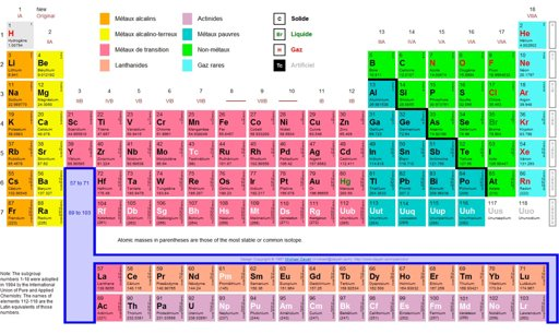 Tableau Periodique Des Elements Part 1 Wiki Le Labo Des Sciences Amino