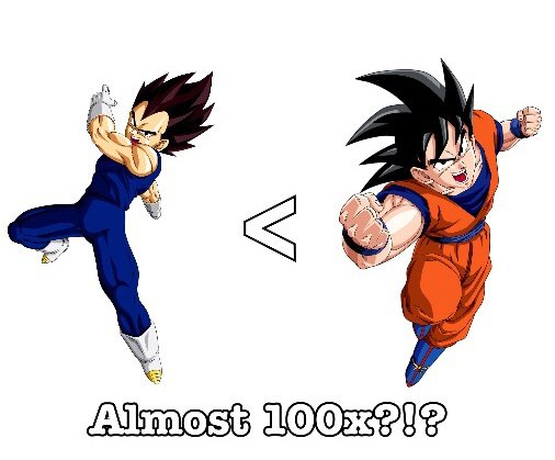 How Much Stronger Was Goku Than Vegeta Buu Saga Dragonballz Amino