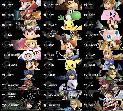 Ssbu Tier List Zero Reddit - Here's a look at all the costumes for