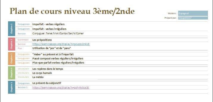 Espagnol 3eme 2nde Wiki Etude Amino Amino