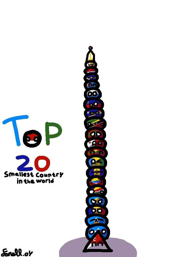 Top 20 Smallest Countries In The World | Polandball Amino