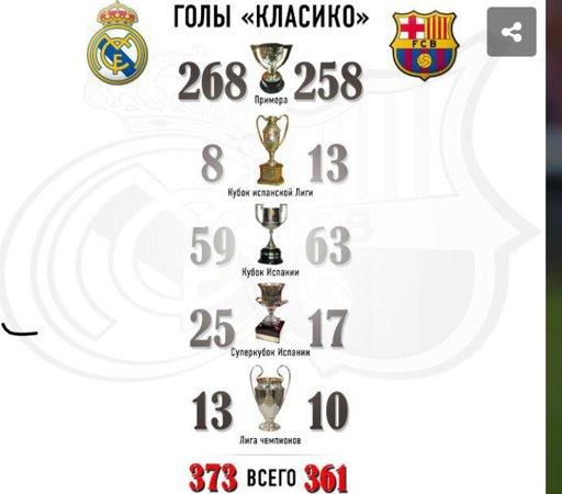 Чемпионат по футболу испания википедия