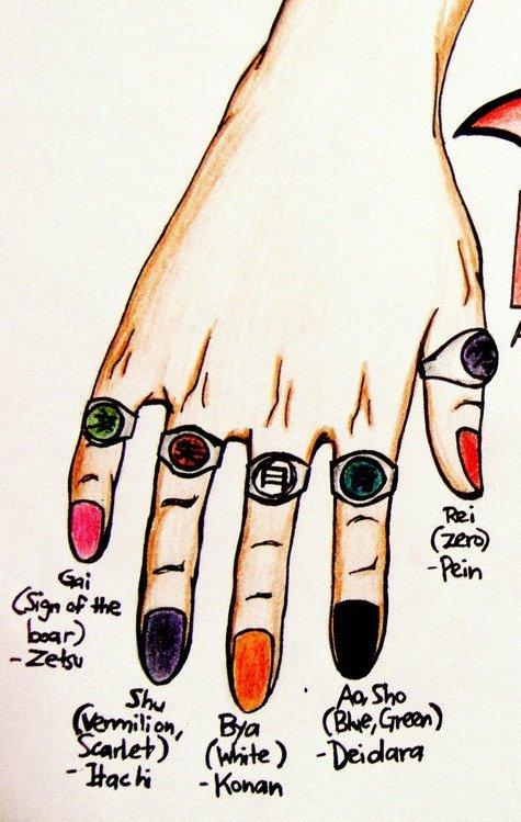 Itachi Akatsuki Ring Finger
