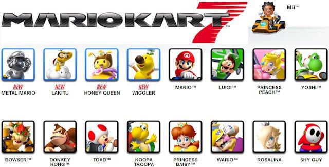 Ranking The Character Selections Mario Kart Amino