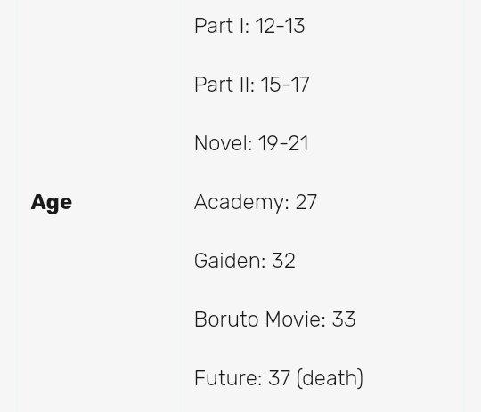 According to Boruto Wikia, Naruto is death in age 37