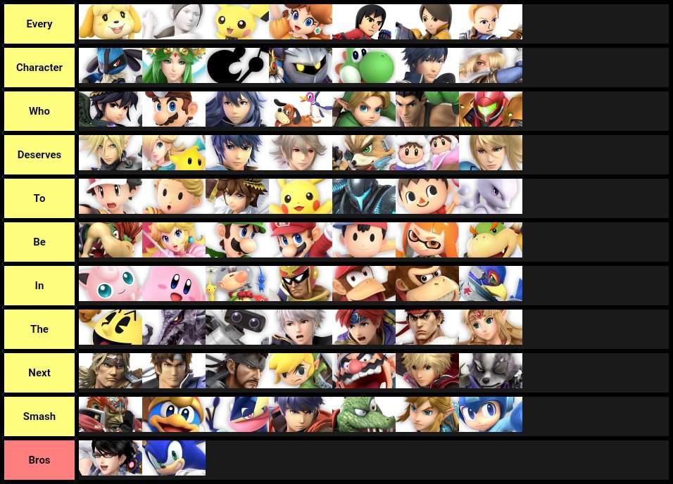 Official Smash Ultimate Tier List | Smash Amino