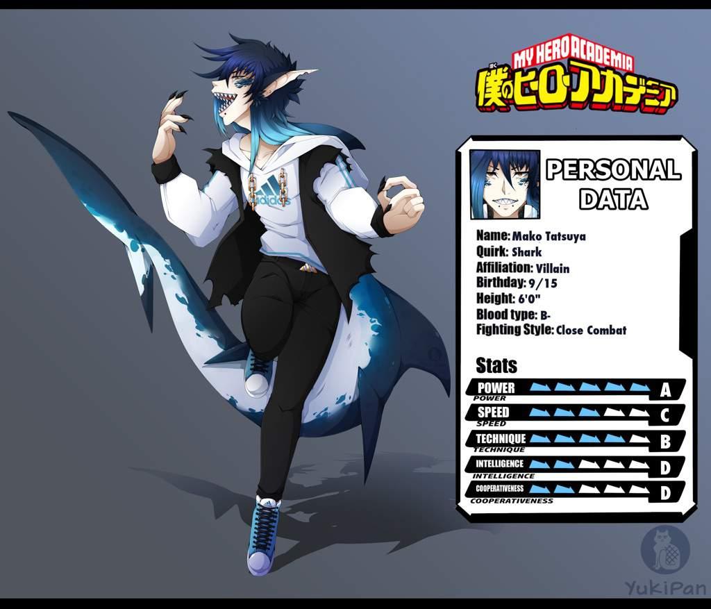 BnHA OC: Mako Tatsuya | My Hero Academia Amino