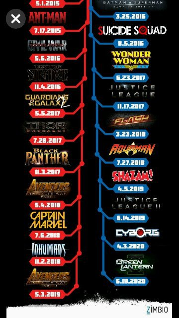marvel movies list