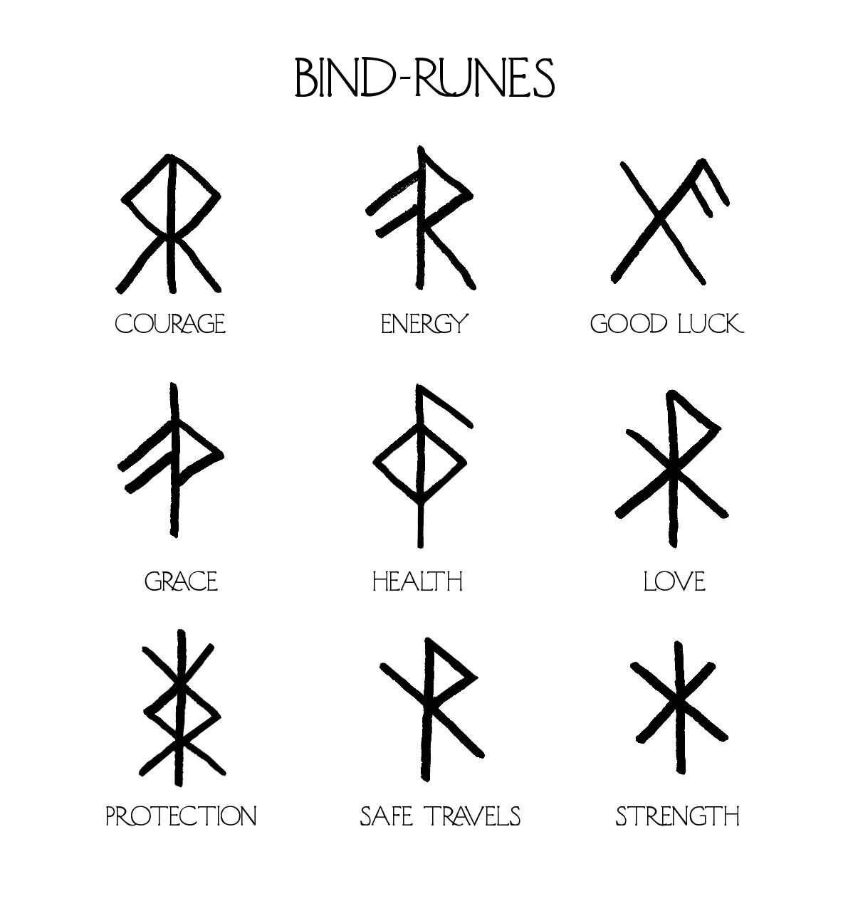 Le Futhark et magie runique   Wiki   RP Viking Fantaisie Amino