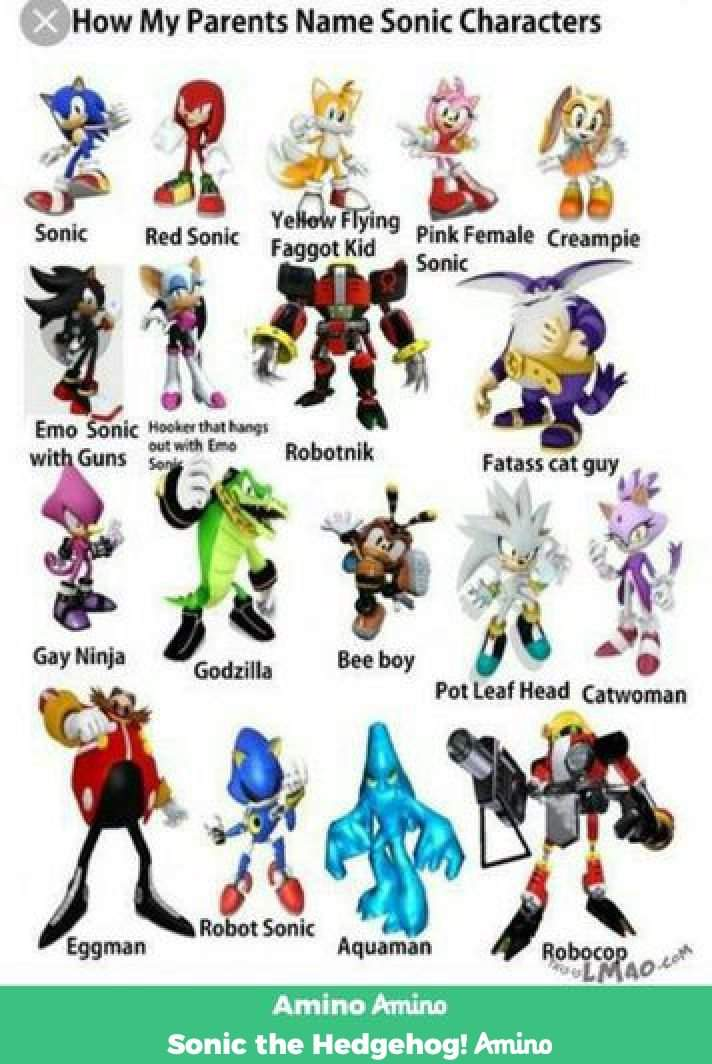 Forgotten Sonic Characters Pt 2 Sonic The Hedgehog Amino
