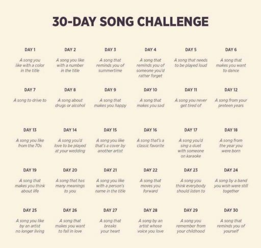 Daily Song Challenge Day 4 | Furry Amino